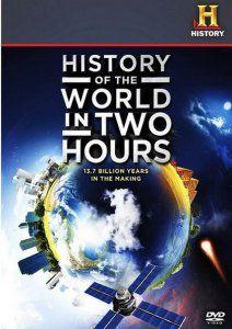 История мира за два часа, 2011